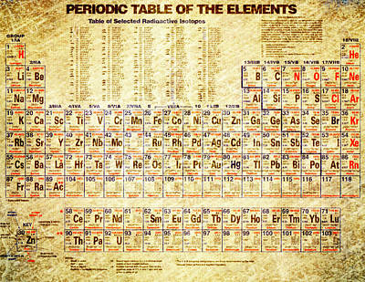 Periodic Table Of The Elements Vintage White Frame Print by Eti Reid