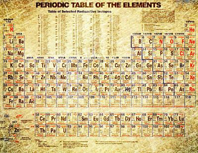Atom Mixed Media - Periodic Table Of The Elements Vintage White Frame by Eti Reid