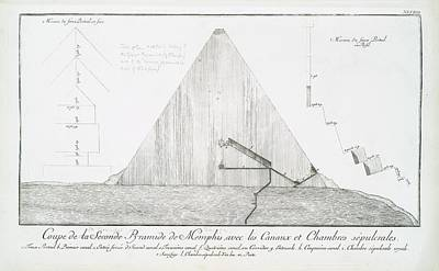 Pyramid Print by General Research Division/new York Public Library