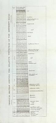 Rock Strata Diagram Print by Views Of The Adirondack Mountain Region/new York Public Library