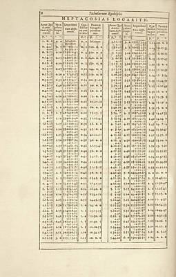 Tycho Photograph - Rudolphine Tables Logarithms by Library Of Congress