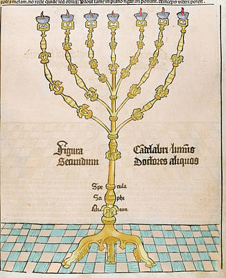 Seven-branched Candelabrum Or Menorah Print by Prisma Archivo
