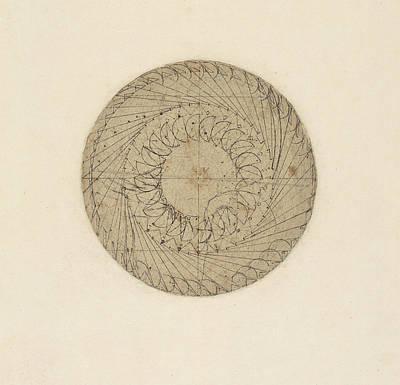 Antiquity Drawing - Study Of Water Wheel From Atlantic Codex  by Leonardo Da Vinci