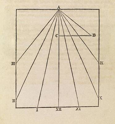 Sundial Diagram Print by Middle Temple Library