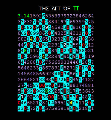 3.14 Digital Art - The Art Of Pi - All Connections To Zero by Louis J Boston II