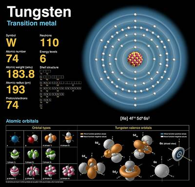 Chemical Photograph - Tungsten by Carlos Clarivan