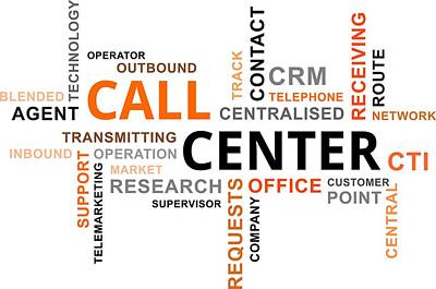 Word Cloud - Call Center Original by Amir Zukanovic