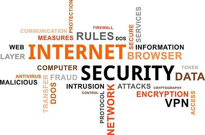 Word Cloud - Internet Security Original by Amir Zukanovic