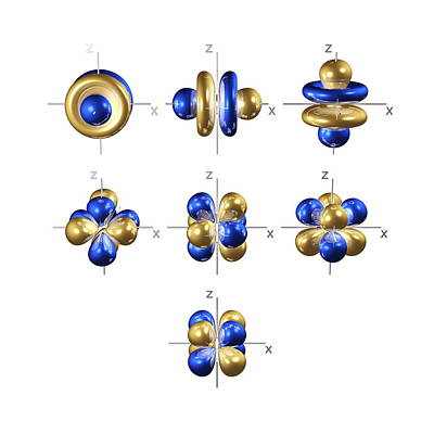 4f Electron Orbitals, Cubic Set Print by Dr Mark J. Winter