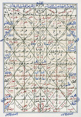 Islamic Alchemy Manuscript, 14th Century Print by Science Source
