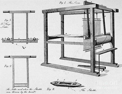 Handloom Photograph - Loom: Fly Shuttle, 1733 by Granger