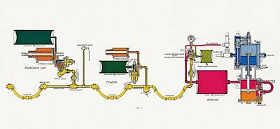 Westinghouse Automatic Air Brake Print by Sheila Terry
