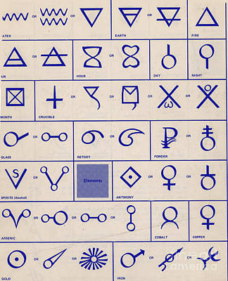 Alchemical Photograph - Alchemical Symbols by Science Source