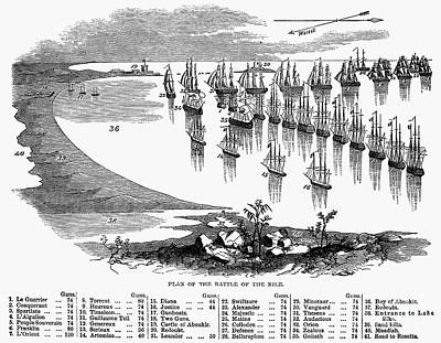Battle Of The Nile Print by Granger
