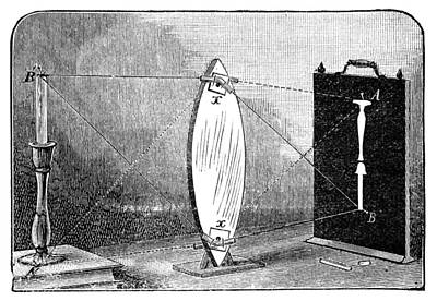 Biconvex Lens Model, 19th Century Print by