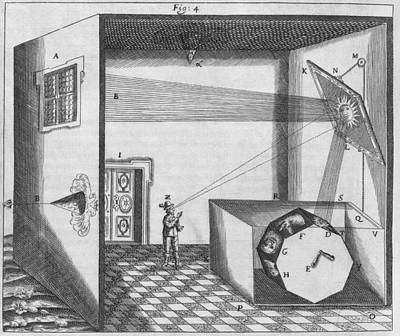 Early Form Of Magic Lantern, 17th Century Print by Middle Temple Library
