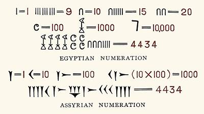 Egyptian And Assyrian Counting Systems Print by Sheila Terry
