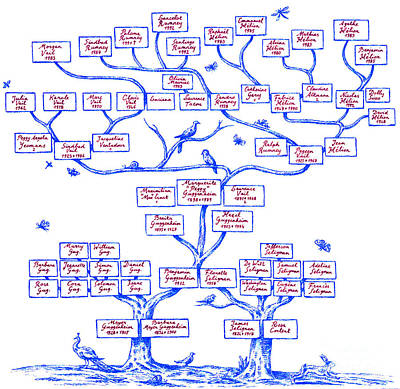 Descendant Photograph - Guggenheim Family Tree by Science Source