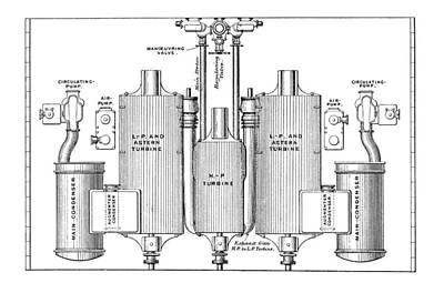 Technical Photograph - Parsons Marine Steam Turbines by Mark Sykes