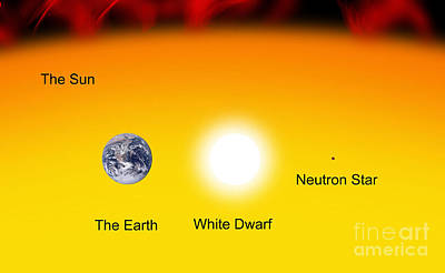 Rendition Digital Art - The Earth Compared To The Sun, A White by Ron Miller