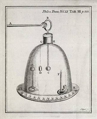 1759 Photograph - Electrical Experiment, 18th Century by Middle Temple Library