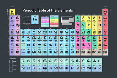Periodic Table Of Elements Print by Michael Tompsett