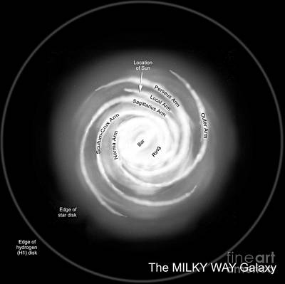 Rendition Digital Art - A Diagram Of The Milky Way, Depicting by Ron Miller