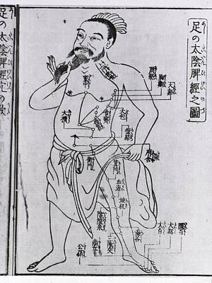 Bearded Figure With Acupuncture Points Print by Everett