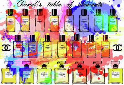 Chanel Table Of Elements - By Diana Van      Print by Diana Van