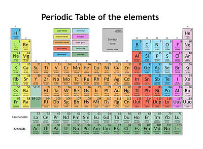 Laboratory Digital Art - Periodic Table Of The Elements 5 by Bekim Art