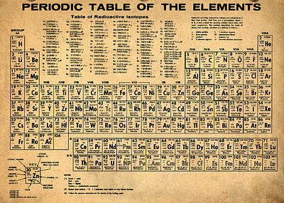 Chemical Photograph - Periodic Table  Of The Elements by Digital Reproductions