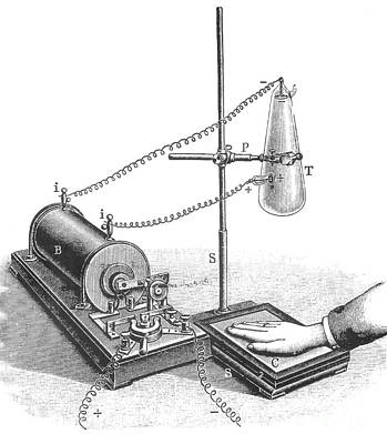 Roentgens X-ray Machine, 19th Century Print by Science Source