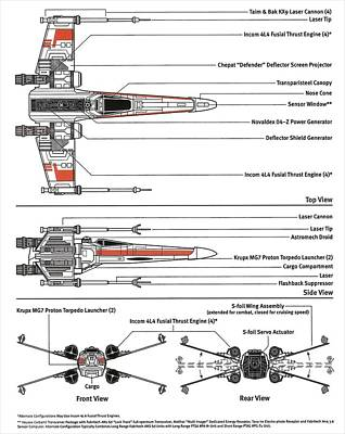 Star Wars X Wing Plans Print by Paul Van Scott