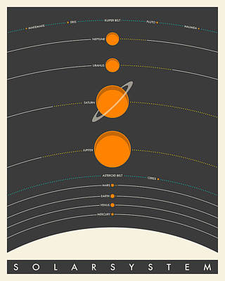 Planetary System Digital Art - The Solar System by Jazzberry Blue