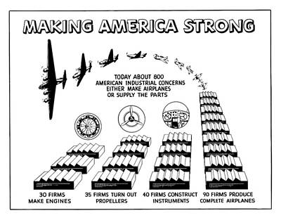 Production Digital Art - Ww2 Airplane Supply Cartoon  by War Is Hell Store