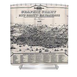 San Francisco Graphic Map 1875 Shower Curtain by Daniel Hagerman