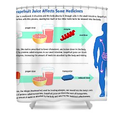 Grapefruit Juice And Medicine Warning Shower Curtain by Science Source