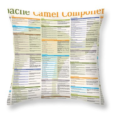 Apache Camel Components Poster Throw Pillow by Gliesian LLC