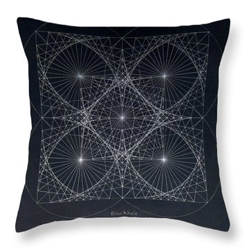Plancks Blackhole Throw Pillow by Jason Padgett