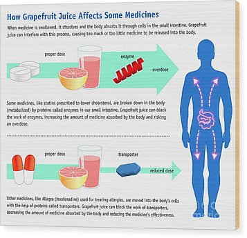 Grapefruit Juice And Medicine Warning Wood Print by Science Source