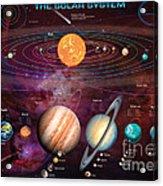 Solar System 1 Acrylic Print by Garry Walton
