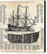 British Ships Of War  1728 Canvas Print by Daniel Hagerman