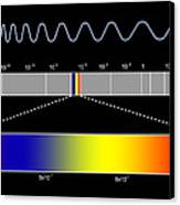 Electromagnetic Spectrum Canvas Print by Seymour
