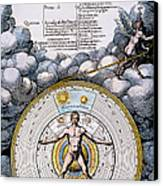 Fludd: Title-page, 1617 Canvas Print by Granger