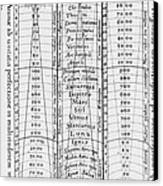 Hierarchy Of The Universe, 1617 Canvas Print by Science Source