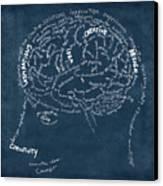 Brain Drawing On Chalkboard Canvas Print by Setsiri Silapasuwanchai