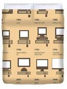 My Evolution Apple mac minimal poster Duvet Cover by Chungkong Art