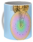 Aristotlelian And Christian Cosmologies Coffee Mug by Science Source
