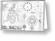 1838 Monin Map Or Physical Tableau And Astronomy Chart  Greeting Card by Paul Fearn
