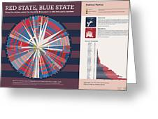 Red State Blue State Greeting Card by Corbet Curfman